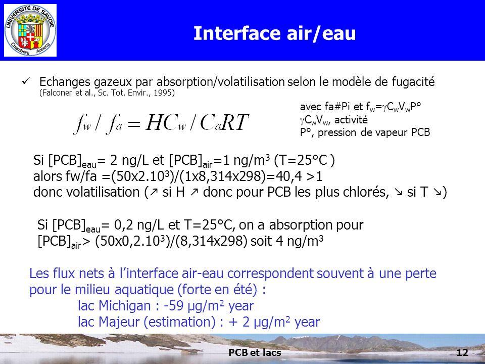 Interface air/eau Si [PCB]eau= 2 ng/L et [PCB]air=1 ng/m3 (T=25°C )